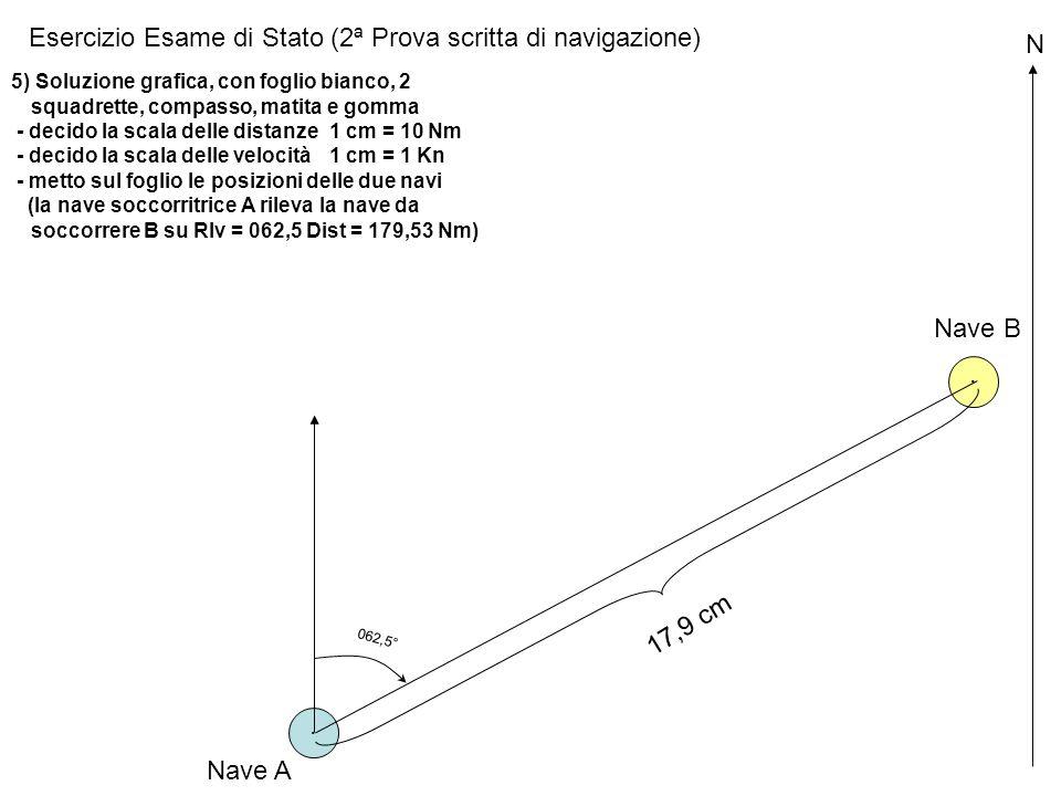 · Esercizio Esame di Stato (2ª Prova scritta di navigazione) 5) Soluzione grafica, con foglio bianco, 2 squadrette, compasso, matita e gomma - decido la scala delle distanze1 cm = 10 Nm - decido la scala delle velocità1 cm = 1 Kn - metto sul foglio le posizioni delle due navi (la nave soccorritrice A rileva la nave da soccorrere B su Rlv = 062,5 Dist = 179,53 Nm) - Traccio il vettore della nave B - Metto la linea di fede della squadretta sul rilevamento - con laiuto della seconda squadretta la traslo sulla cuspide del vettore Nave B - Traccio la parallela al rilevamento · Nave A Nave B 250° - 3 kn (cm) 0 1234 5 6 7 8 910 1234567 8 9 E W 270 90 180 S 360 N N 0 180 S 280 100 290 110 300 120 NW S E 310 130 320 140 330 150 340 160 350 170 260 80 250 70 240 60 230 50 S W N E 220 40 210 30 200 20 190 10 0 1234 5 6 7 8 9 1234567 8 9 E W 270 90 180 S 360 N N 0 180 S 280 100 290 110 300 120 NW S E 310 130 320 140 330 150 340 160 350 170 260 80 250 70 240 60 230 50 S W N E 220 40 210 30 200 20 190 10 N