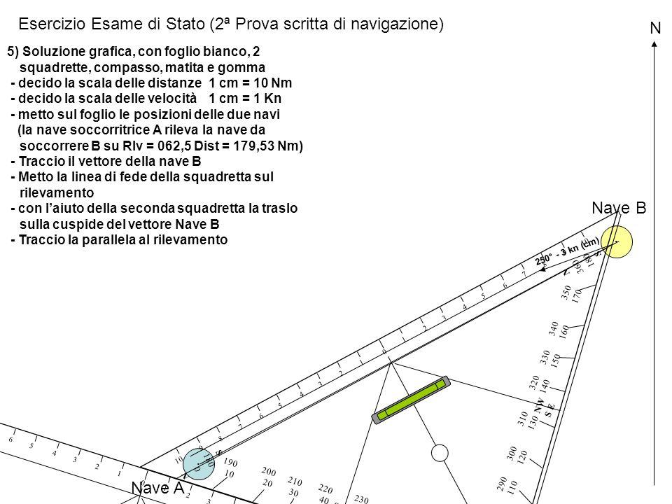 · Esercizio Esame di Stato (2ª Prova scritta di navigazione) 5) Soluzione grafica, con foglio bianco, 2 squadrette, compasso, matita e gomma - decido la scala delle distanze1 cm = 10 Nm - decido la scala delle velocità1 cm = 1 Kn - metto sul foglio le posizioni delle due navi (la nave soccorritrice A rileva la nave da soccorrere B su Rlv = 062,5 Dist = 179,53 Nm) - Traccio il vettore della nave B - Metto la linea di fede della squadretta sul rilevamento - con laiuto della seconda squadretta la traslo sulla cuspide del vettore Nave B - Traccio la parallela al rilevamento - Con apertura di compasso della velocità massima della nave A (12 Kn = 12 cm) punto sulla nave A e vado ad intersecare la parallela appena disegnata · Nave A Nave B N