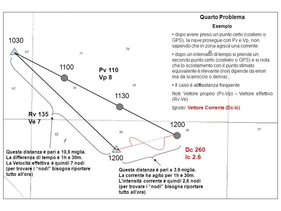 Quarto Problema Esempio dopo avere preso un punto certo (costiero o GPS), la nave prosegue con Pv e Vp, non sapendo che in zona agisce una corrente do