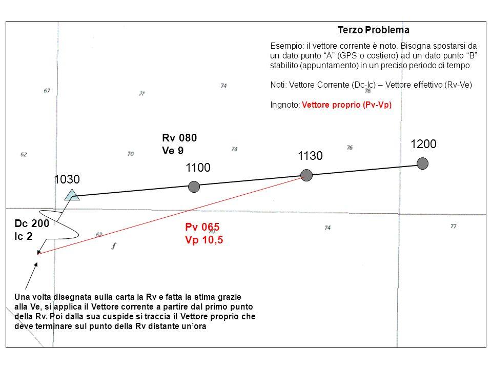 Terzo Problema Esempio: il vettore corrente è noto. Bisogna spostarsi da un dato punto A (GPS o costiero) ad un dato punto B stabilito (appuntamento)