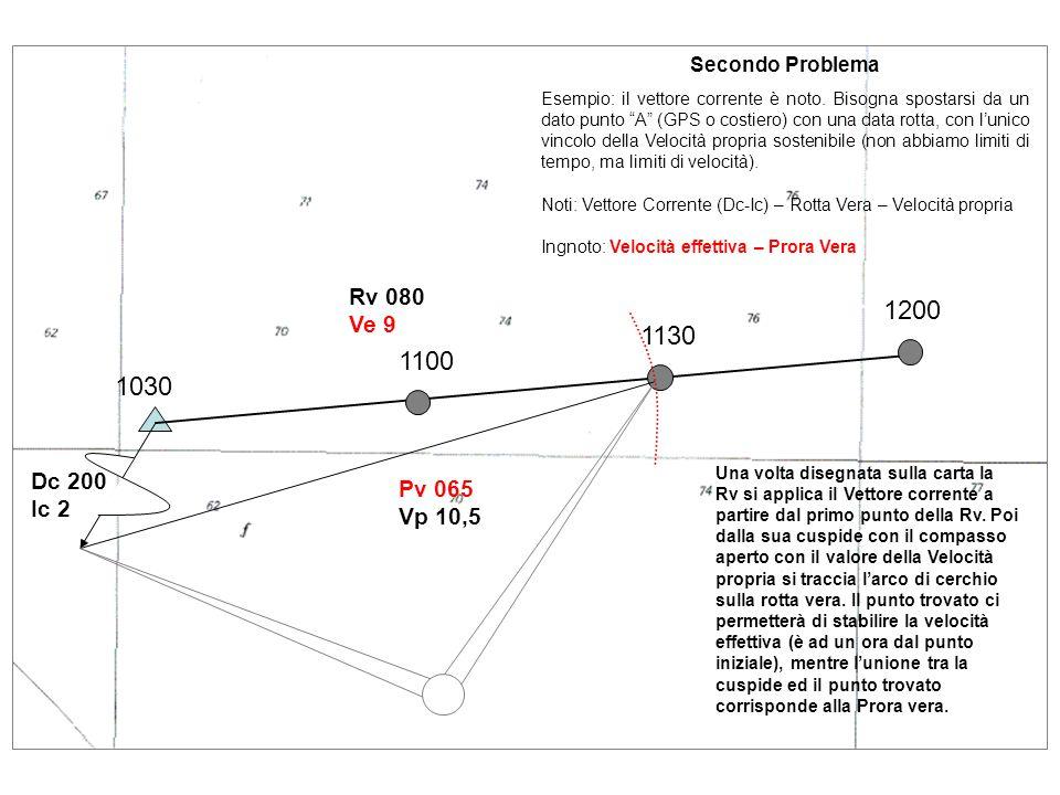 Secondo Problema Esempio: il vettore corrente è noto. Bisogna spostarsi da un dato punto A (GPS o costiero) con una data rotta, con lunico vincolo del