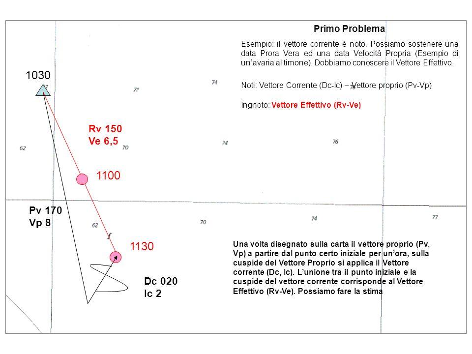 Primo Problema Esempio: il vettore corrente è noto. Possiamo sostenere una data Prora Vera ed una data Velocità Propria (Esempio di unavaria al timone