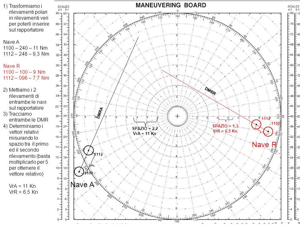 1)Trasformiamo i rilevamenti polari in rilevamenti veri per poterli inserire sul rapportatore Nave A 1100 – 240 – 11 Nm 1112 – 248 – 9,3 Nm Nave R 110
