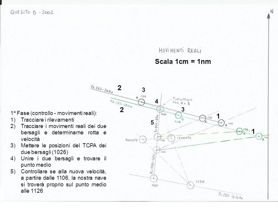 1ª Fase (controllo - movimenti reali): 1)Tracciare i rilevamenti 2)Tracciare i movimenti reali dei due bersagli e determinarne rotta e velocità 3)Mett