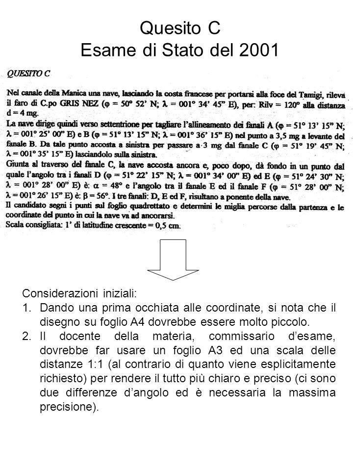Quesito C Esame di Stato del 2001 Considerazioni iniziali: 1.Dando una prima occhiata alle coordinate, si nota che il disegno su foglio A4 dovrebbe essere molto piccolo.