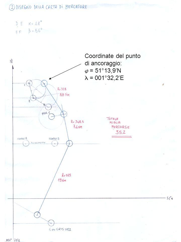 Coordinate del punto di ancoraggio: = 51°13,9N = 001°32,2E