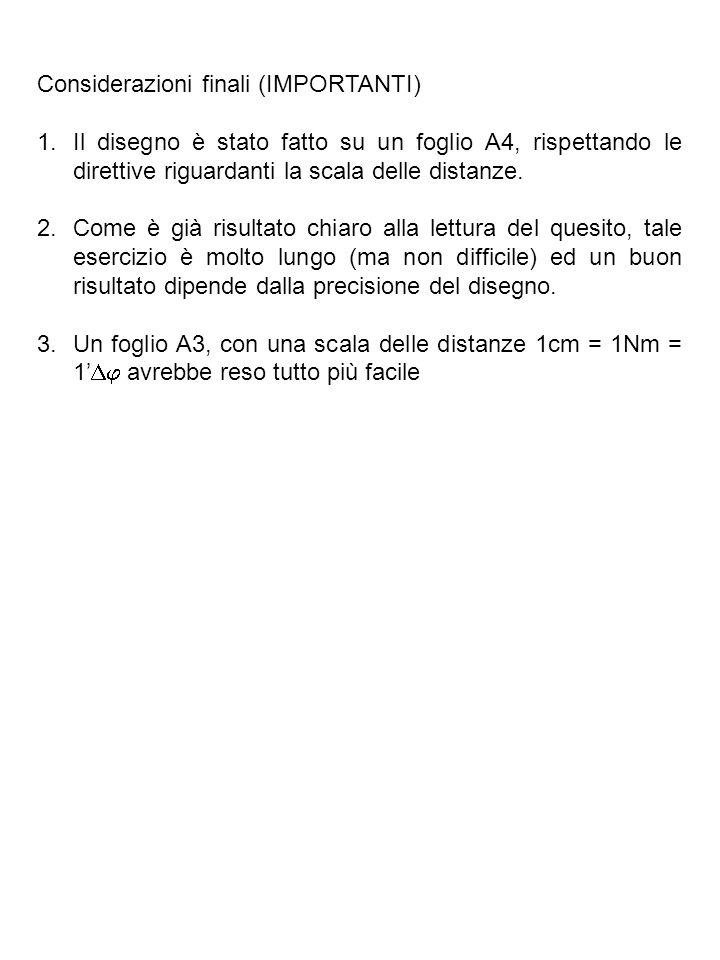 Considerazioni finali (IMPORTANTI) 1.Il disegno è stato fatto su un foglio A4, rispettando le direttive riguardanti la scala delle distanze.