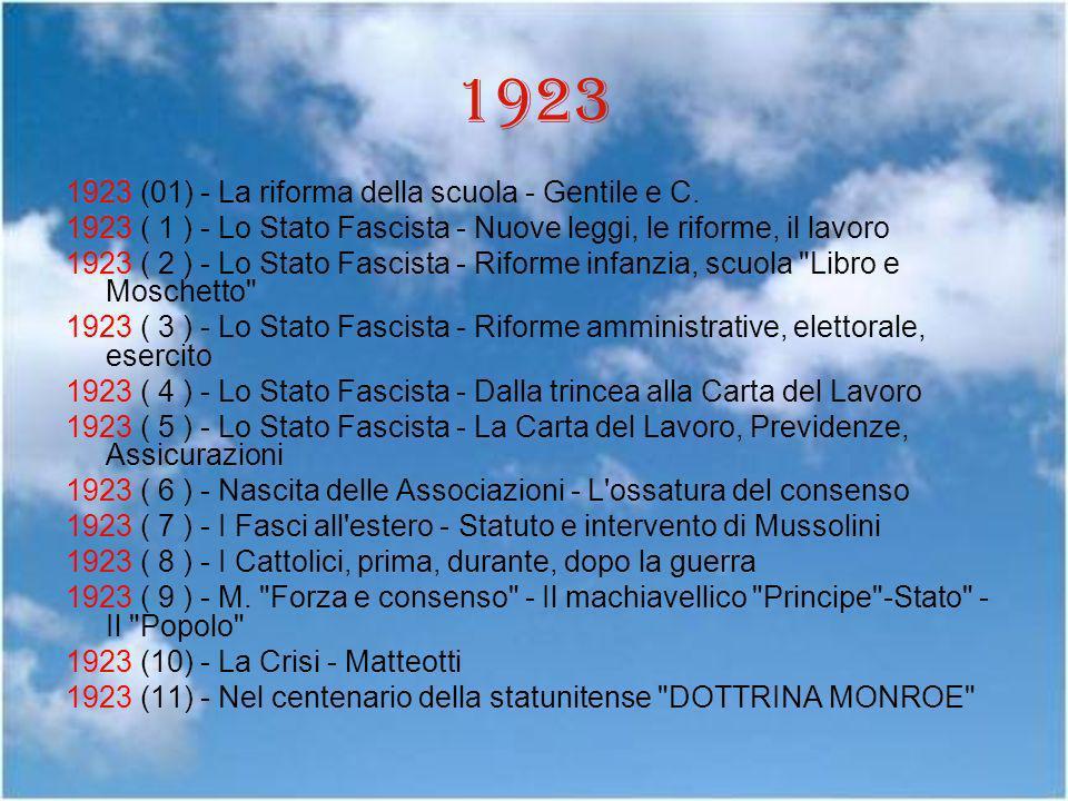 1924 1924 ( 1 ) - Mussolini – L idea del Fascismo 1924 ( 2 ) - Mussolini - Turati - La dottrina fascista 1924 ( 3 ) - Mussolini - Punti programmatici del PNF 1924 ( 4 ) - Mussolini: Il Fascismo, il Governo, il Popolo Sovrano 1924 ( 5 ) - Mussolini: Concezione fascista dello Stato 1924 ( 6 ) - Mussolini: Frasi, Motti, Pensieri, Parole d ordine