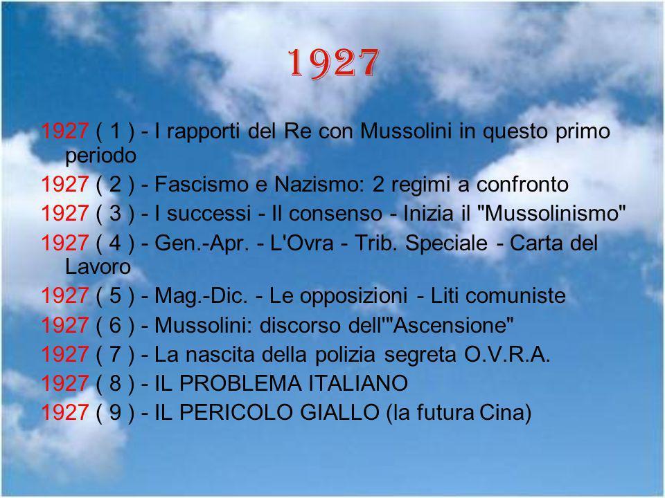 1928 1928 ( 1 ) - Il patto contro la guerra Briand- Kellogg 1928 ( 2 ) - Mussolini: I 2000 della mia Nuova Nazione Operante