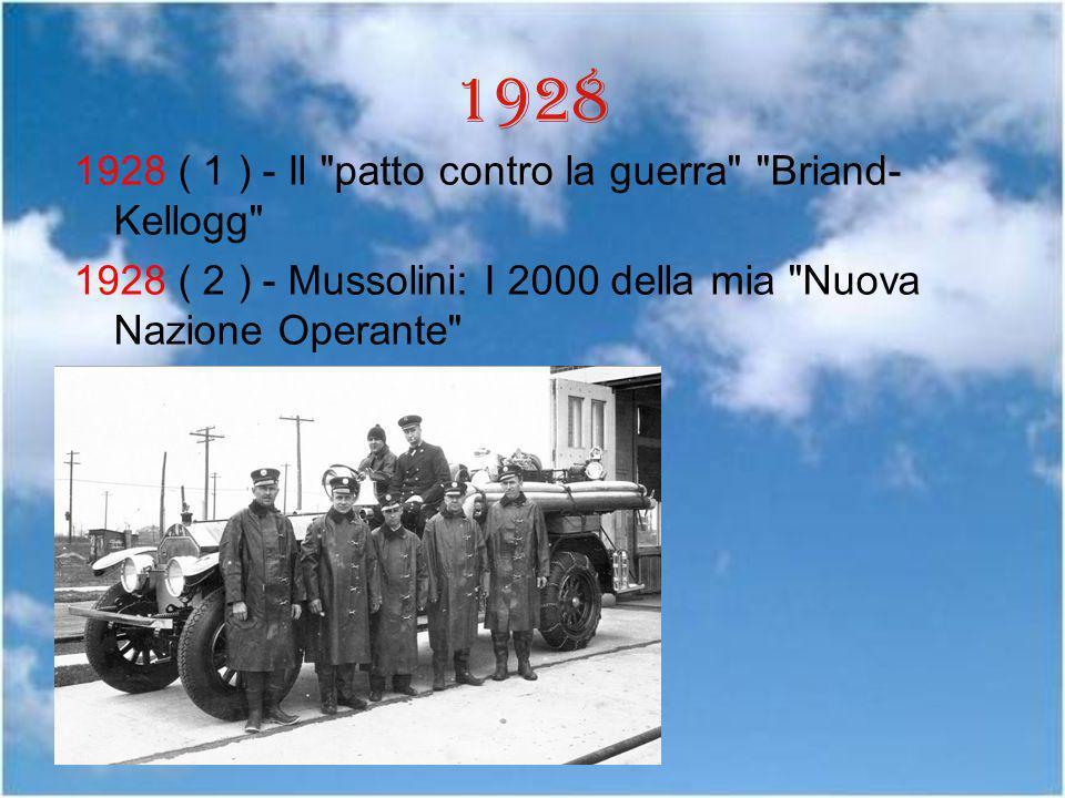 1929 1929 ( 1 ) - Patti Laterano-Concordato - Dai colloqui alla firma 1929 ( 2 ) - Patti Laterano-Concordato - Discorso di Beviano (al Senato) 1929 ( 3 ) - Patti Laterano-Concordato - Discorso di Mussolini (al Senato) 1929 (4-5-6) - Patti L.