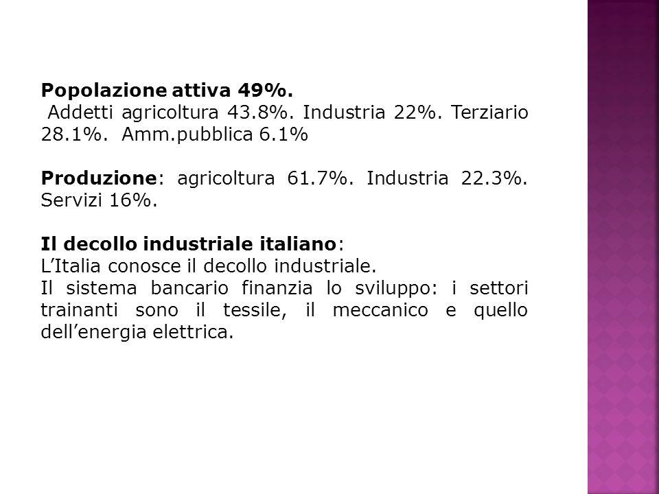 Popolazione attiva 49%. Addetti agricoltura 43.8%. Industria 22%. Terziario 28.1%. Amm.pubblica 6.1% Produzione: agricoltura 61.7%. Industria 22.3%. S