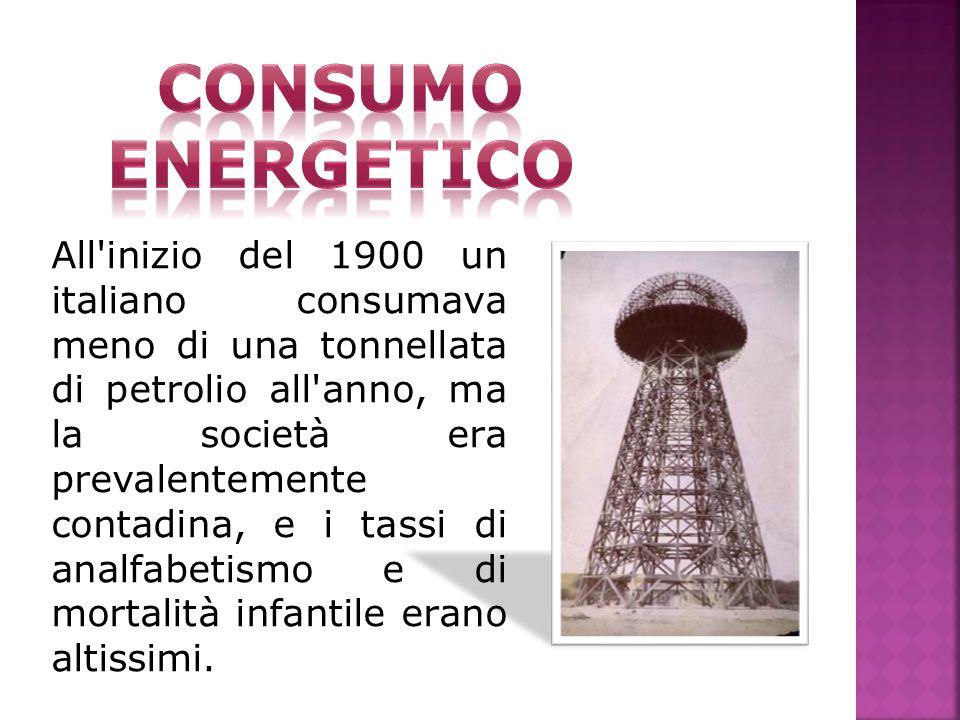 All'inizio del 1900 un italiano consumava meno di una tonnellata di petrolio all'anno, ma la società era prevalentemente contadina, e i tassi di analf
