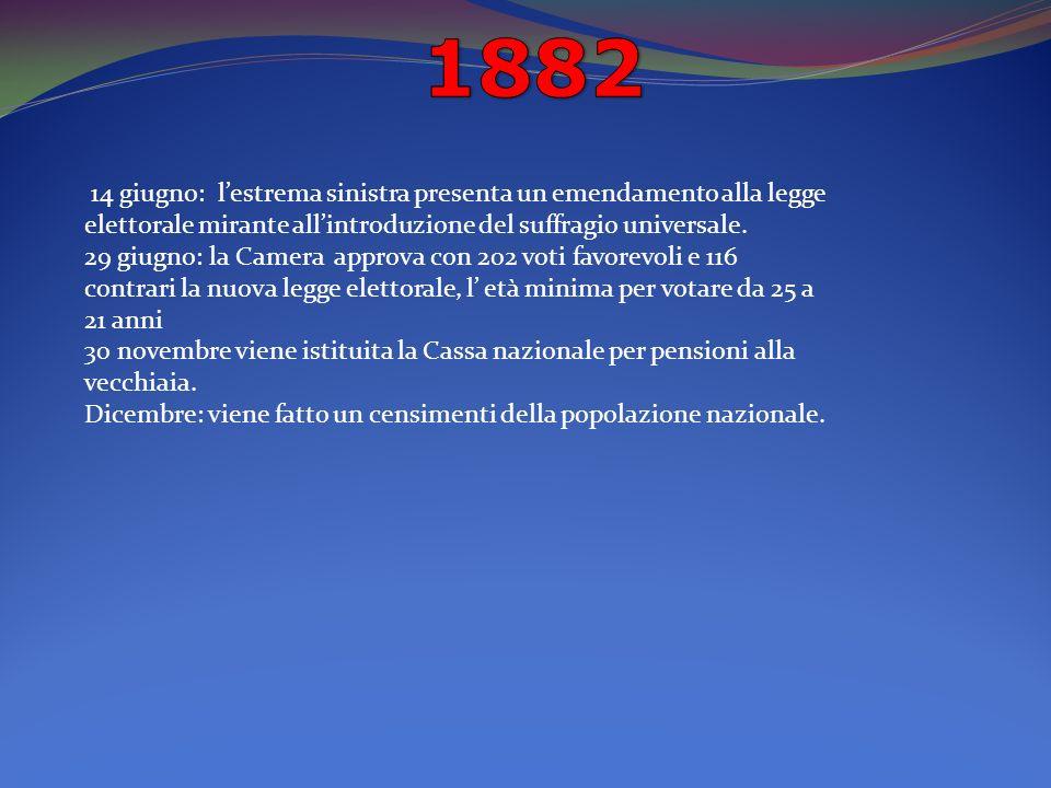 14 giugno: lestrema sinistra presenta un emendamento alla legge elettorale mirante allintroduzione del suffragio universale.