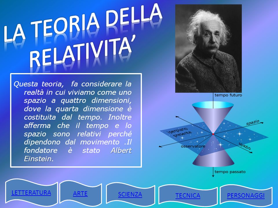 Albert Einstein Questa teoria, fa considerare la realtà in cui viviamo come uno spazio a quattro dimensioni, dove la quarta dimensione è costituita da