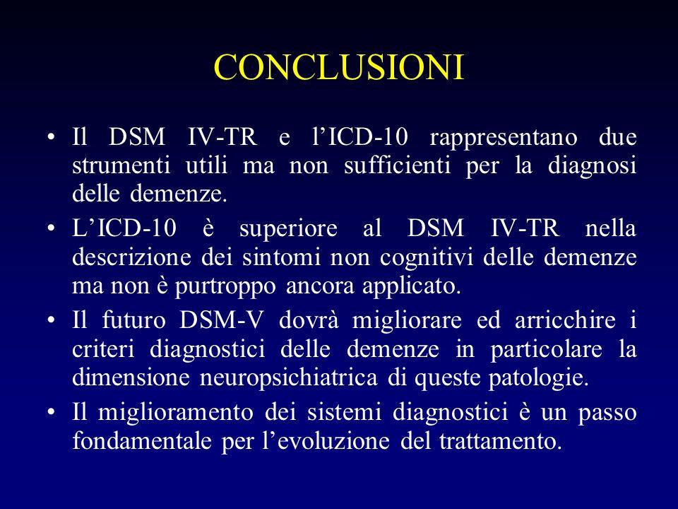 CONCLUSIONI Il DSM IV-TR e lICD-10 rappresentano due strumenti utili ma non sufficienti per la diagnosi delle demenze.