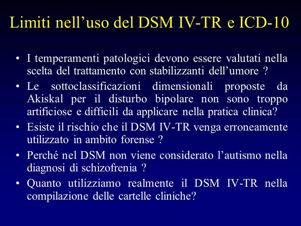 DSM-IV-TR e demenze da condizione medica generale ( PD, HIV, FTD, Trauma cranico, HD, CJD) Per diagnosticare PD con sintomi psicotici siamo costretti con il DSM-IV-TR ad utilizzare una categoria nellasse III (PD) ed unaltra nellasse I (Disturbo psicotico dovuto a condizione medica generale ) !!.