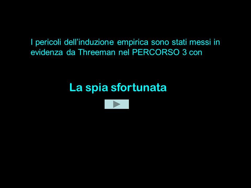 La spia sfortunata I pericoli dellinduzione empirica sono stati messi in evidenza da Threeman nel PERCORSO 3 con
