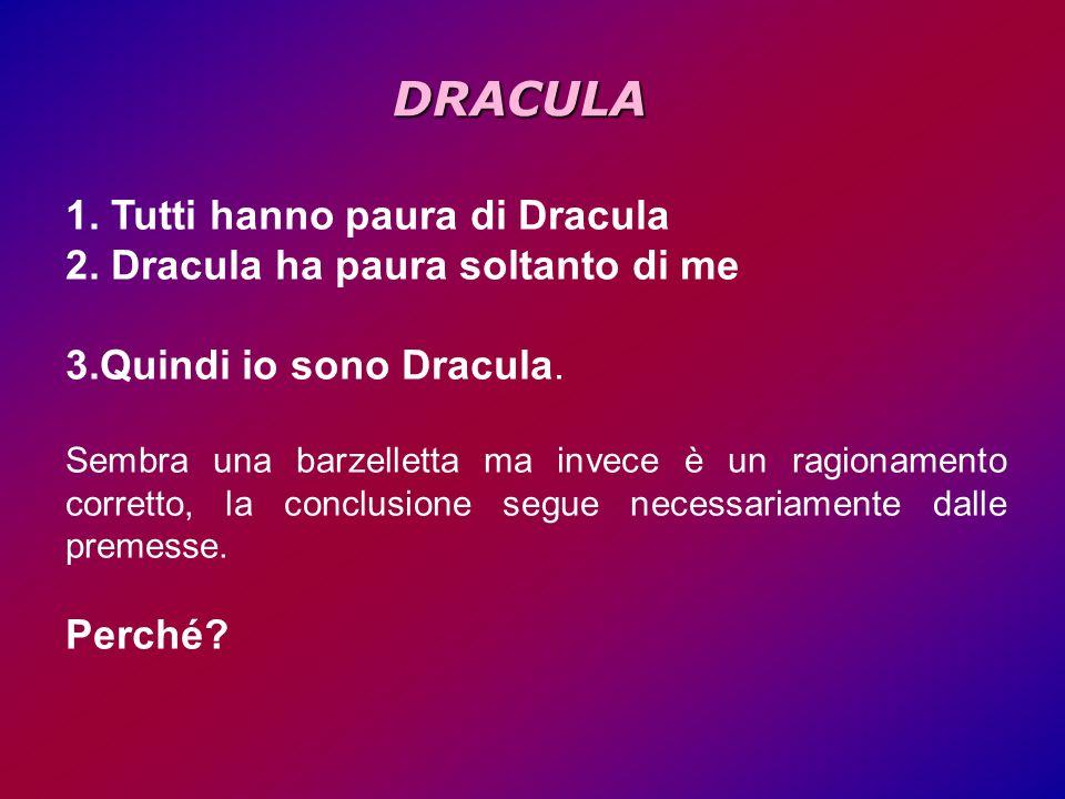 1.Tutti hanno paura di Dracula 2. Dracula ha paura soltanto di me 3.Quindi io sono Dracula.