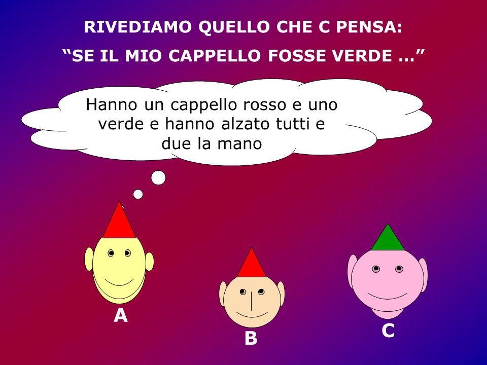 Hanno un cappello rosso e uno verde e hanno alzato tutti e due la mano RIVEDIAMO QUELLO CHE C PENSA: SE IL MIO CAPPELLO FOSSE VERDE … A B C
