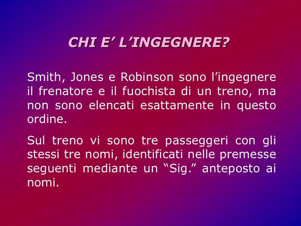 CHI E LINGEGNERE.