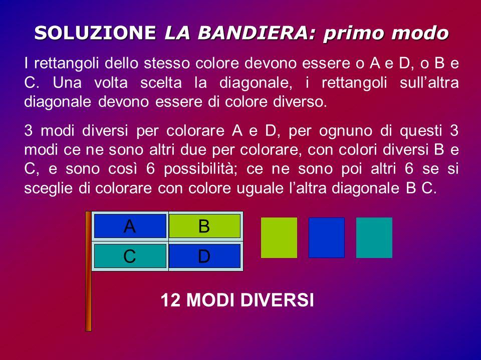 SOLUZIONE LA BANDIERA: primo modo I rettangoli dello stesso colore devono essere o A e D, o B e C.