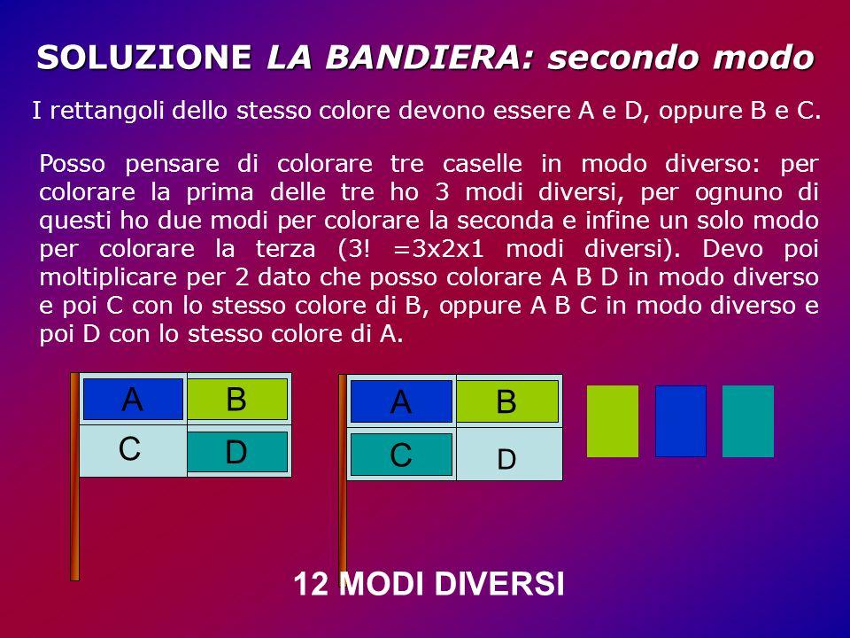 SOLUZIONE LA BANDIERA: secondo modo Posso pensare di colorare tre caselle in modo diverso: per colorare la prima delle tre ho 3 modi diversi, per ognuno di questi ho due modi per colorare la seconda e infine un solo modo per colorare la terza (3.