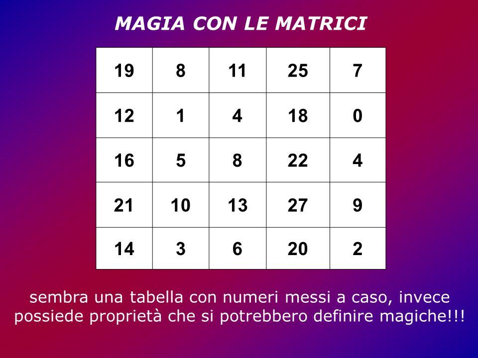 MAGIA CON LE MATRICI 19811257 1214180 1658224 211013279 1436202 sembra una tabella con numeri messi a caso, invece possiede proprietà che si potrebbero definire magiche!!!