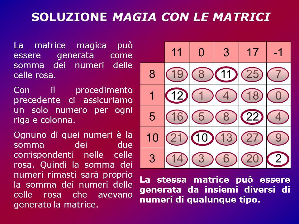 110317 819811257 11214180 51658224 10211013279 31436202 La matrice magica può essere generata come somma dei numeri delle celle rosa.