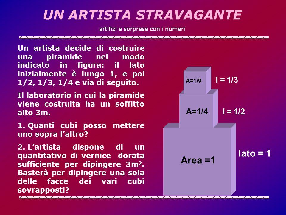 UN ARTISTA STRAVAGANTE artifizi e sorprese con i numeri lato = 1 l = 1/2 l = 1/3 Area =1 A=1/4 A=1/9 Un artista decide di costruire una piramide nel modo indicato in figura: il lato inizialmente è lungo 1, e poi 1/2, 1/3, 1/4 e via di seguito.