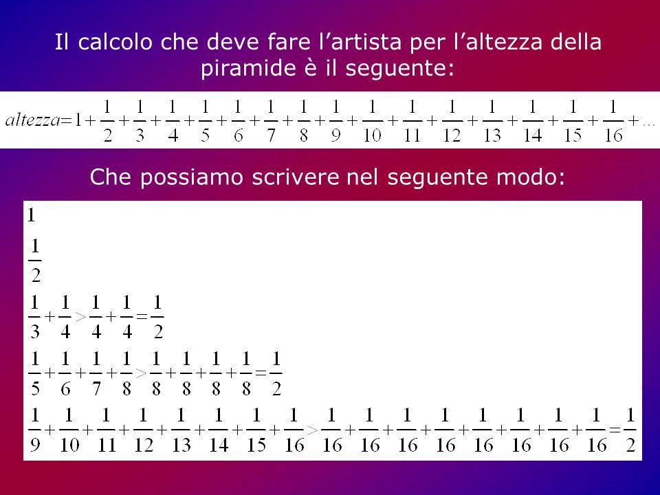 Il calcolo che deve fare lartista per laltezza della piramide è il seguente: Che possiamo scrivere nel seguente modo: