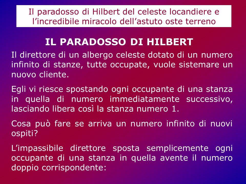 Il paradosso di Hilbert del celeste locandiere e lincredibile miracolo dellastuto oste terreno Il direttore di un albergo celeste dotato di un numero infinito di stanze, tutte occupate, vuole sistemare un nuovo cliente.