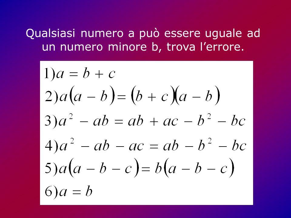 Qualsiasi numero a può essere uguale ad un numero minore b, trova lerrore.