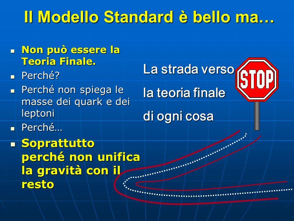 Il Modello Standard è bello ma… Il Modello Standard è bello ma… Non può essere la Teoria Finale.