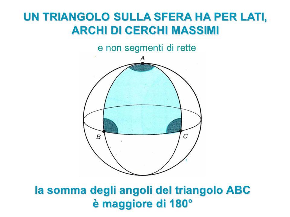 UN TRIANGOLO SULLA SFERA HA PER LATI, ARCHI DI CERCHI MASSIMI la somma degli angoli del triangolo ABC è maggiore di 180° e non segmenti di rette