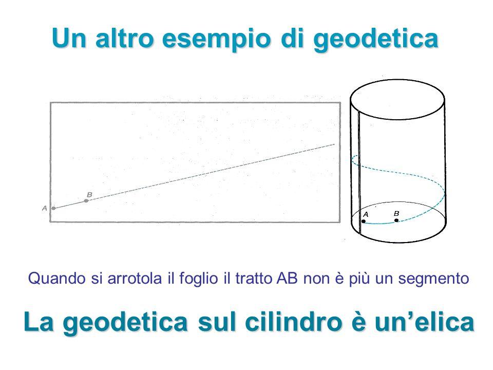 La geometria dellUniverso è non-euclidea.