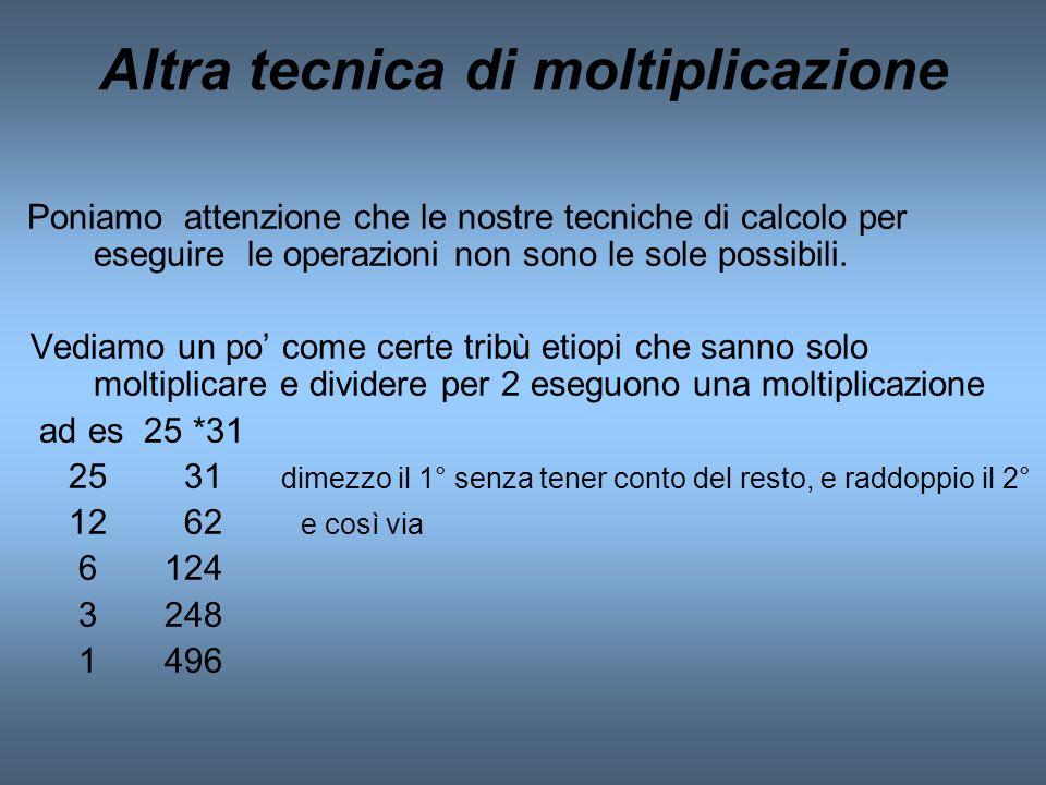 Altra tecnica di moltiplicazione Poniamo attenzione che le nostre tecniche di calcolo per eseguire le operazioni non sono le sole possibili. Vediamo u