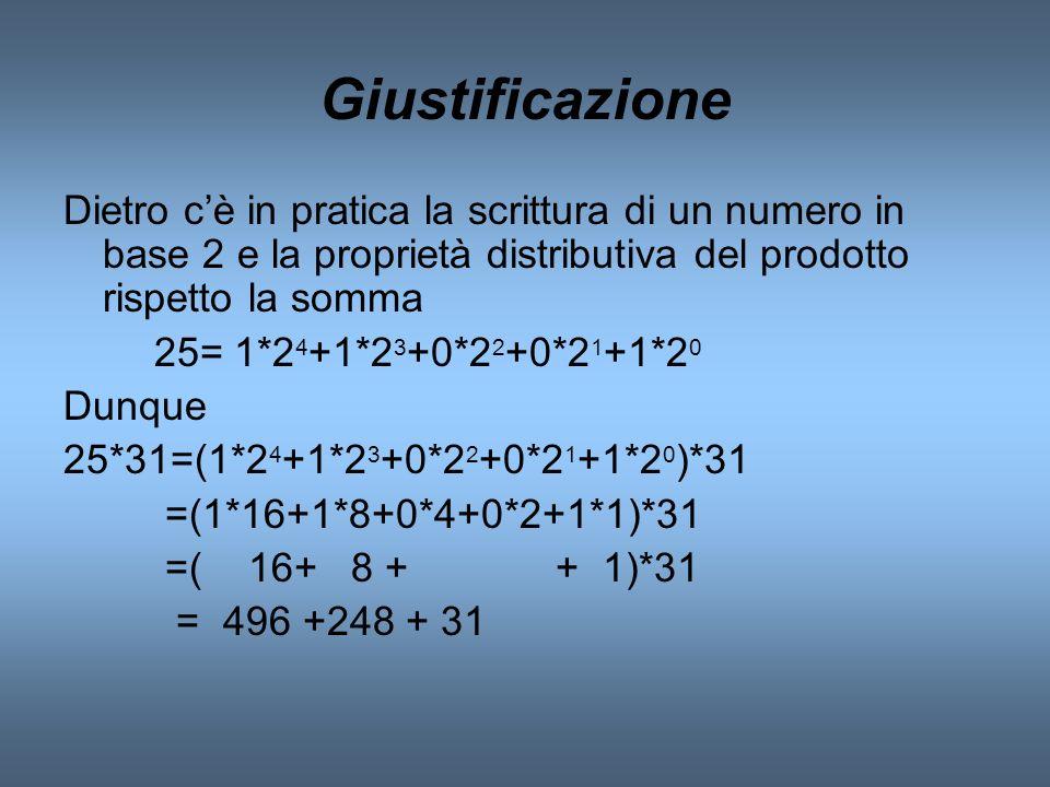 Giustificazione Dietro cè in pratica la scrittura di un numero in base 2 e la proprietà distributiva del prodotto rispetto la somma 25= 1*2 4 +1*2 3 +