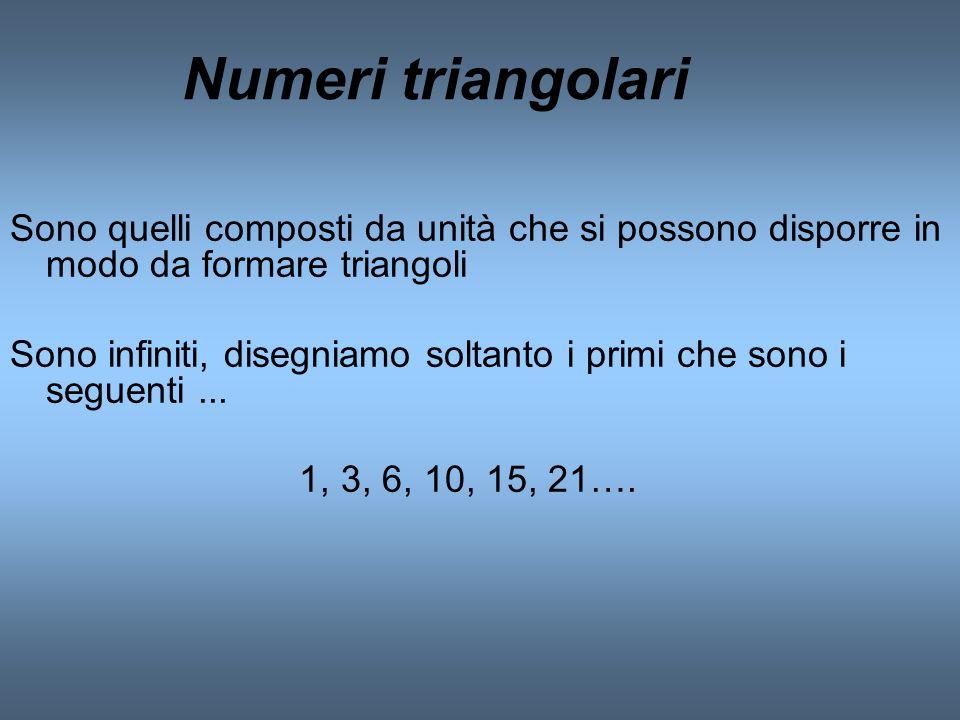 Numeri triangolari Sono quelli composti da unità che si possono disporre in modo da formare triangoli Sono infiniti, disegniamo soltanto i primi che s