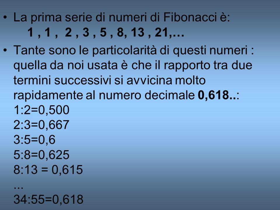 La prima serie di numeri di Fibonacci è: 1, 1, 2, 3, 5, 8, 13, 21,… Tante sono le particolarità di questi numeri : quella da noi usata è che il rappor