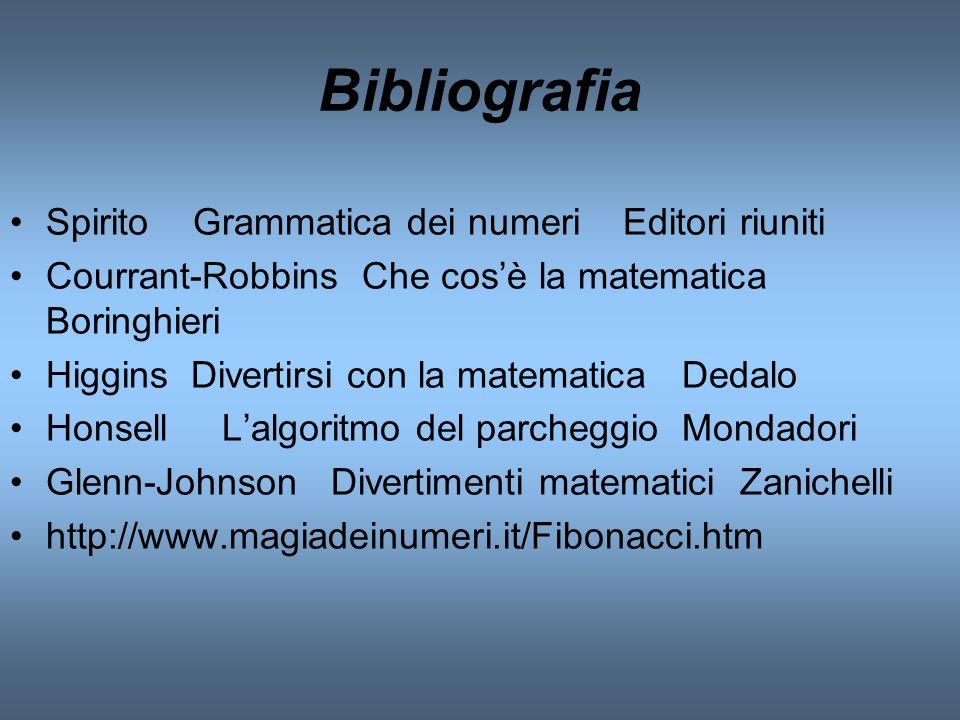 Bibliografia Spirito Grammatica dei numeri Editori riuniti Courrant-Robbins Che cosè la matematica Boringhieri Higgins Divertirsi con la matematica De