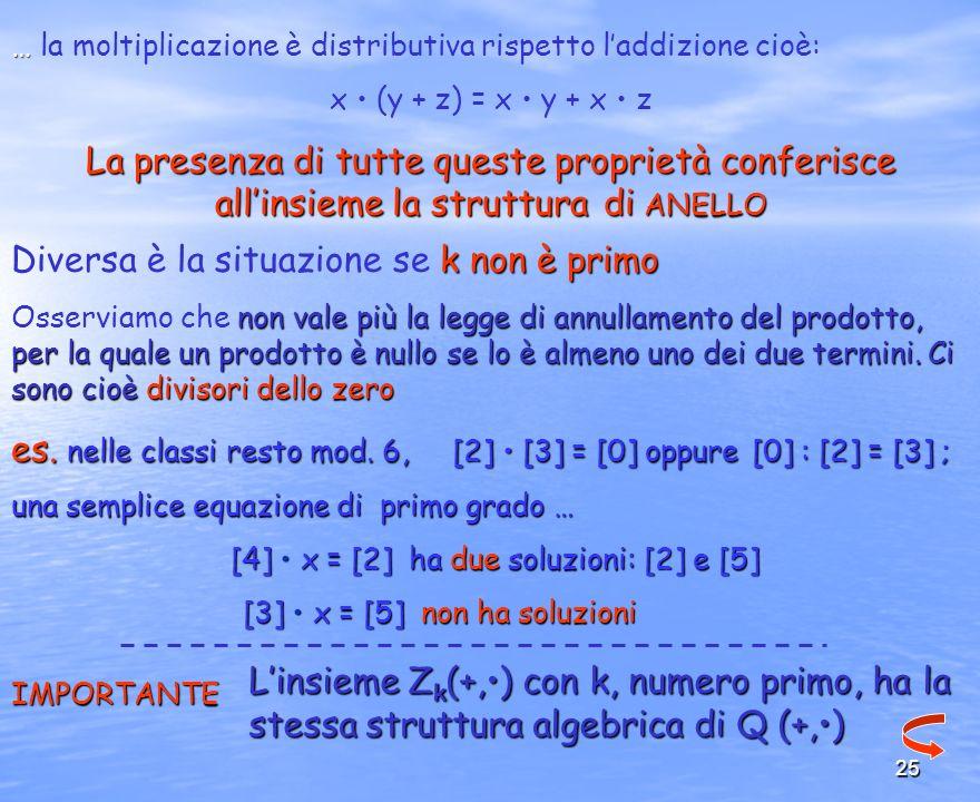 25 … … la moltiplicazione è distributiva rispetto laddizione cioè: x (y + z) = x y + x z La presenza di tutte queste proprietà conferisce allinsieme l
