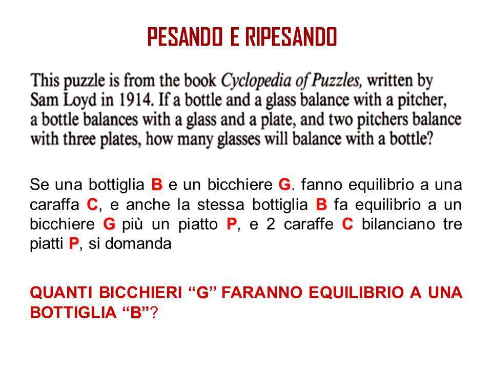 PESANDO E RIPESANDO BG CB GPC P Se una bottiglia B e un bicchiere G. fanno equilibrio a una caraffa C, e anche la stessa bottiglia B fa equilibrio a u
