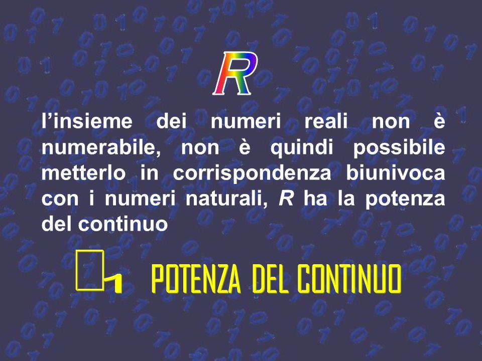 01 2 3 2 e 3 NON sono numeri razionali, ma sono irrazionali, sono ambedue numeri reali 0 2 r=1 NON è un numero razionale, ma è irrazionale, è un numer
