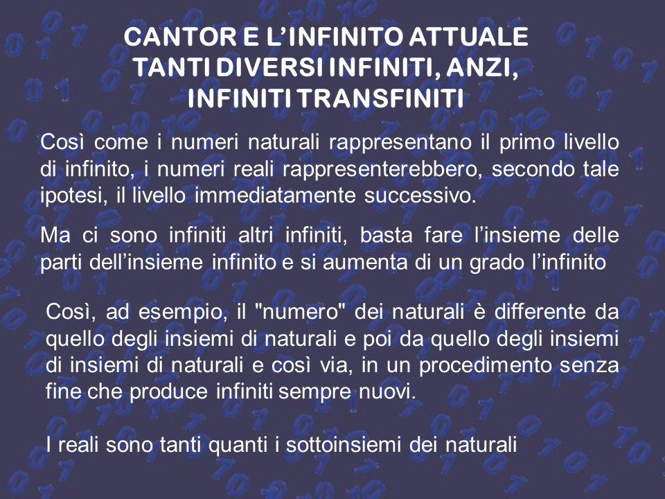 Cantor ipotizzò che non esistesse nessun insieme con una cardinalità intermedia compresa fra quella di e quella di (ipotesi del continuo). Così come i