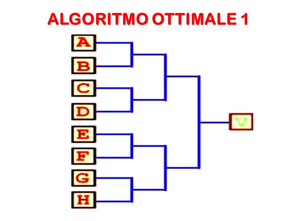 ALGORITMO OTTIMALE 1