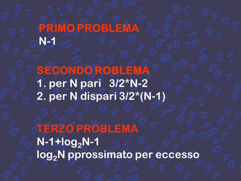 N E se il numero di oggetti è N (nei nostri esempi gli oggetti sono partite) quale sarà il minor numero di confronti nei tre casi esaminati ?
