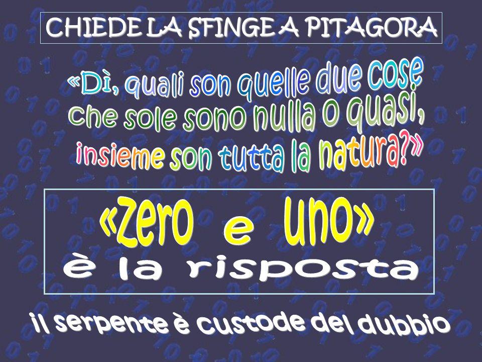 CHIEDE LA SFINGE A PITAGORA