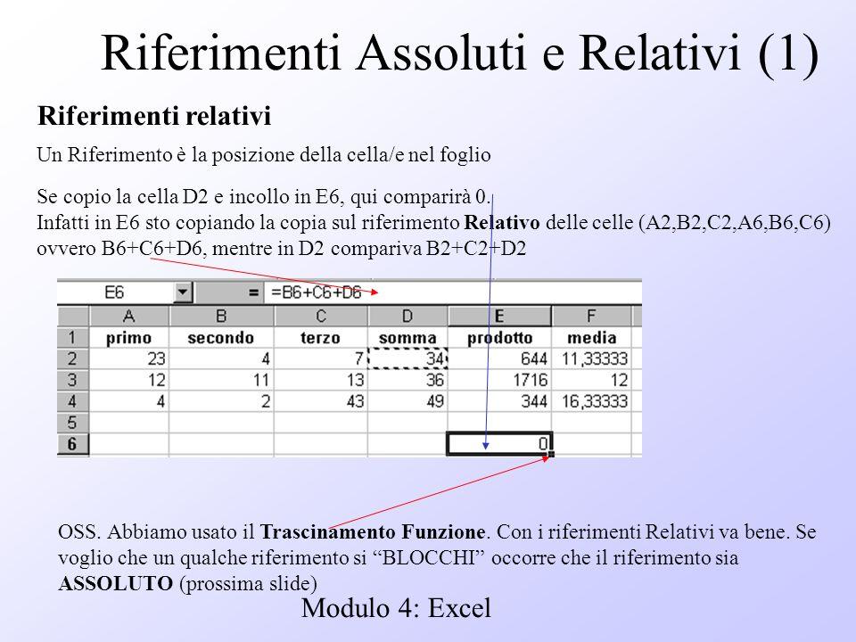 Modulo 4: Excel Riferimenti Assoluti e Relativi (1) Un Riferimento è la posizione della cella/e nel foglio Se copio la cella D2 e incollo in E6, qui c
