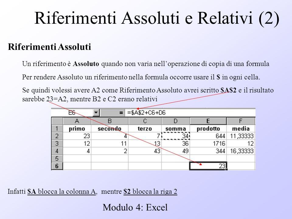 Modulo 4: Excel Riferimenti Assoluti e Relativi (2) Riferimenti Assoluti Un riferimento è Assoluto quando non varia nelloperazione di copia di una for
