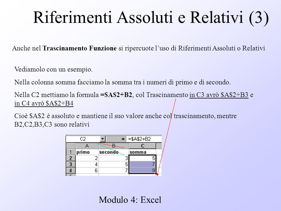 Modulo 4: Excel Riferimenti Assoluti e Relativi (3) Anche nel Trascinamento Funzione si ripercuote luso di Riferimenti Assoluti o Relativi Vediamolo c